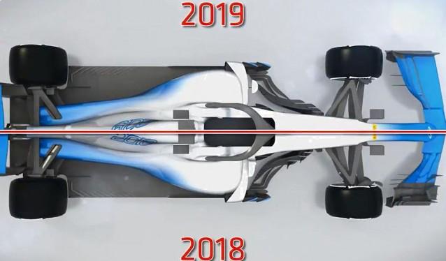 Como serán los Fórmula 1 en 2019?