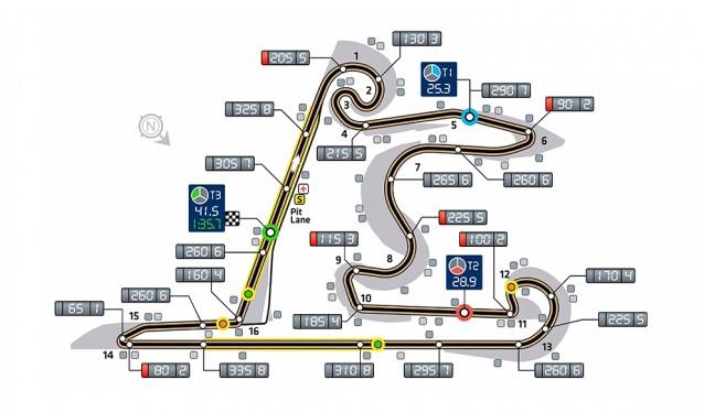 GP de China de F1 - Previo