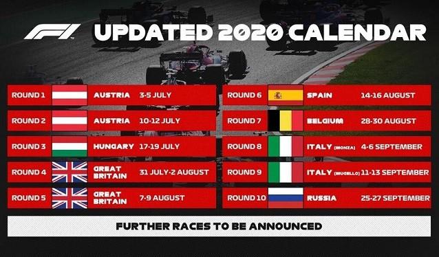La Fórmula 1 confirma las carreras de Mugello y Sochi
