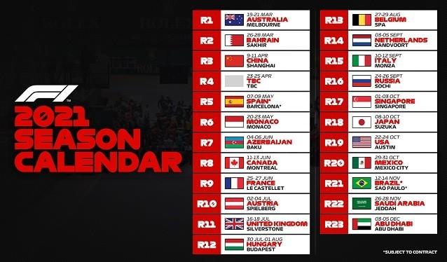 Liberty Media confirma el calendario de la Fórmula 1 para la temporada 2021