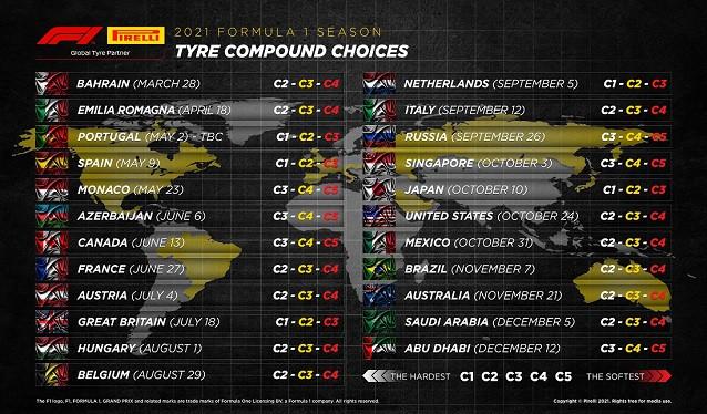 Pirelli hace públicos los compuestos de la temporada 2021 de F1